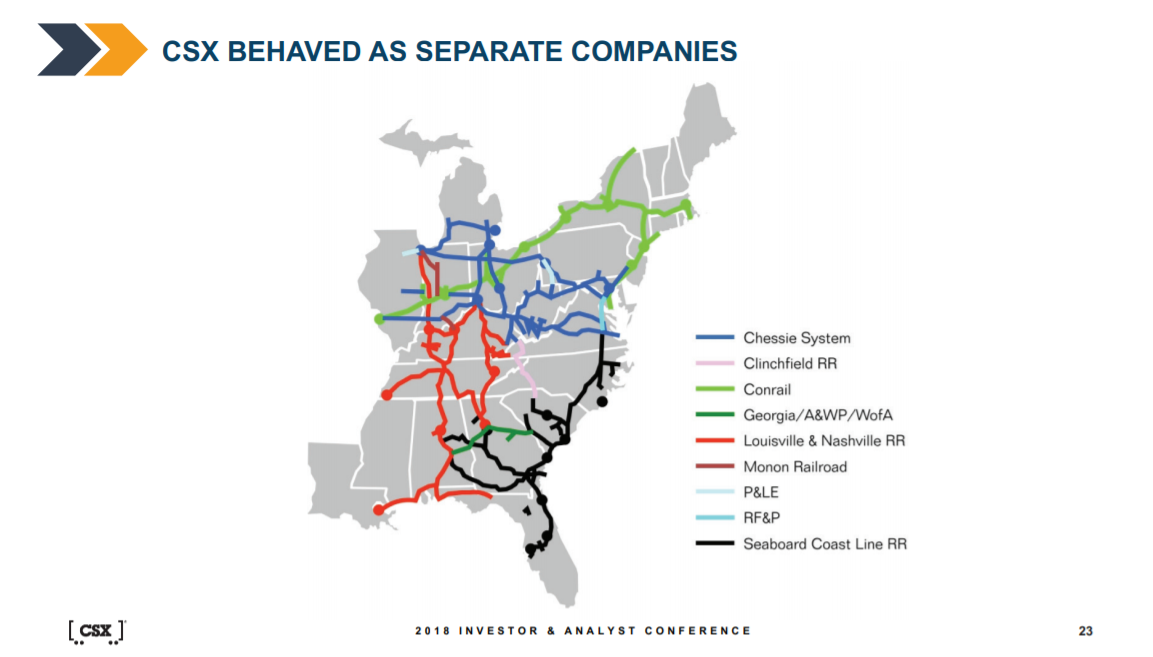 CSX behaved as separate companies