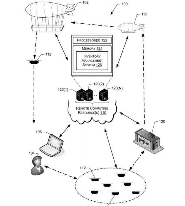 Amazon's Patent for a flying warehouse